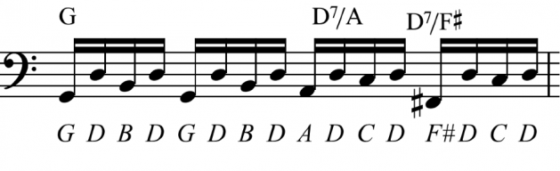 Alberti Bass version of Chords G and D7