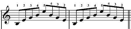 Extended hand for E minor arpeggio