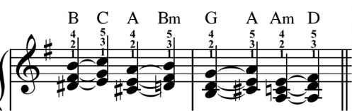 A few chord changes with fingering