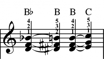 Chromatic chord changes and their fingerings, a couple of examples