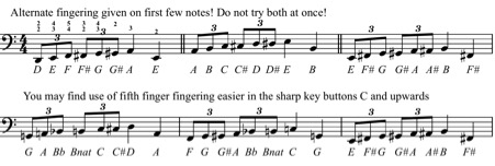 Play these fast but in tempo, a chromatic triplet exercise in several keys