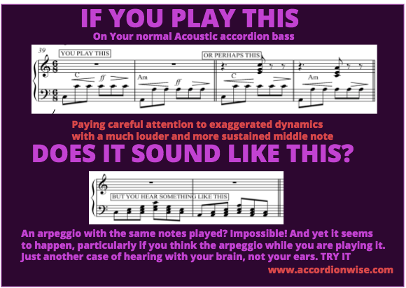 Accordionwise this page is about special hints tips